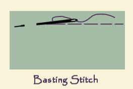 Basting (Image: yesterdaysthimble)